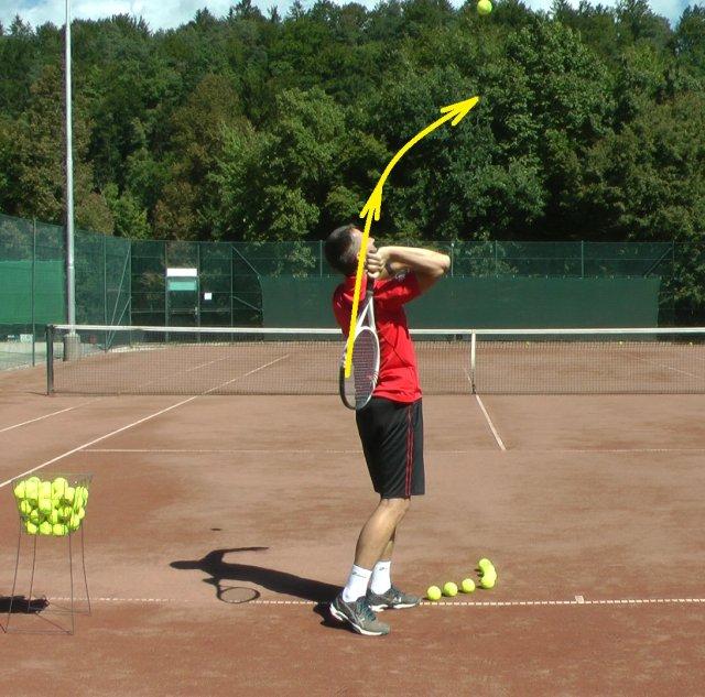 Tennis Serve Technique 7 Steps To Correct Serve Feel Tennis