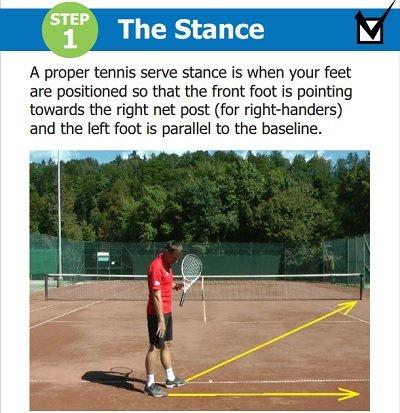 tennis serve checklist